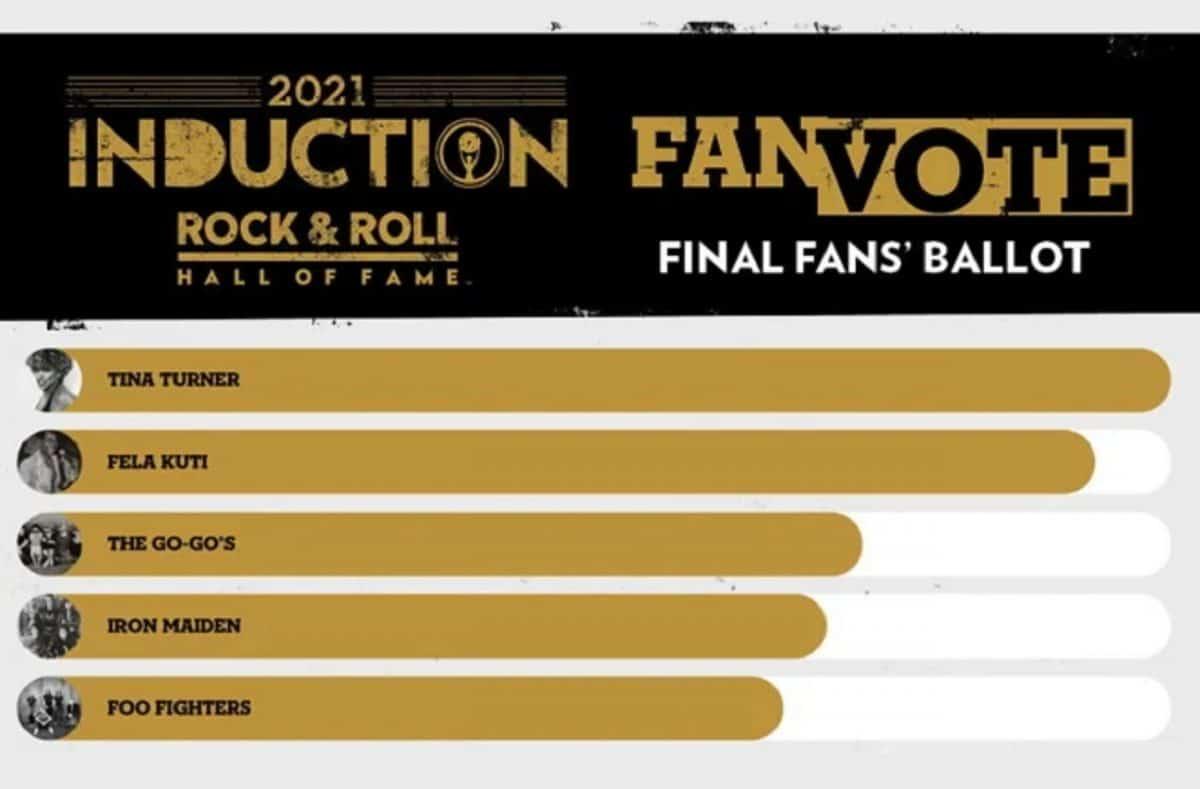 Iron Maiden et Foo Fighters arrivent à peine dans le top 5 du vote des fans pour l'intronisation au Rock And Roll Hall Of Fame en 2021